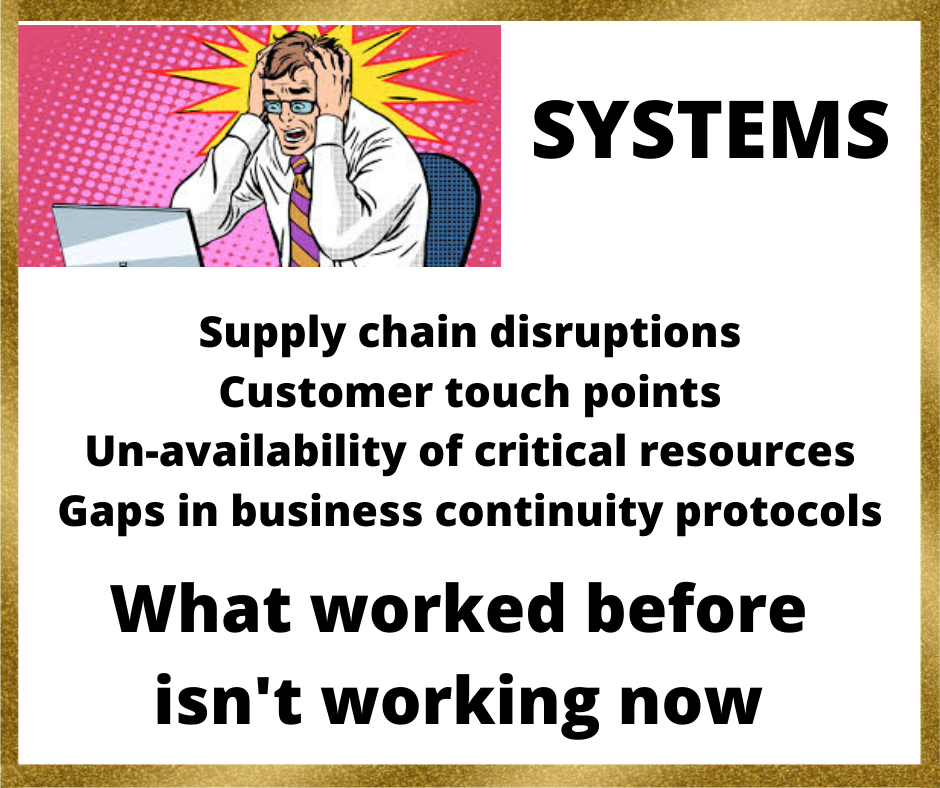 supply chain disruptions